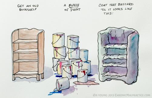 How To Refurbish A Bookshelf